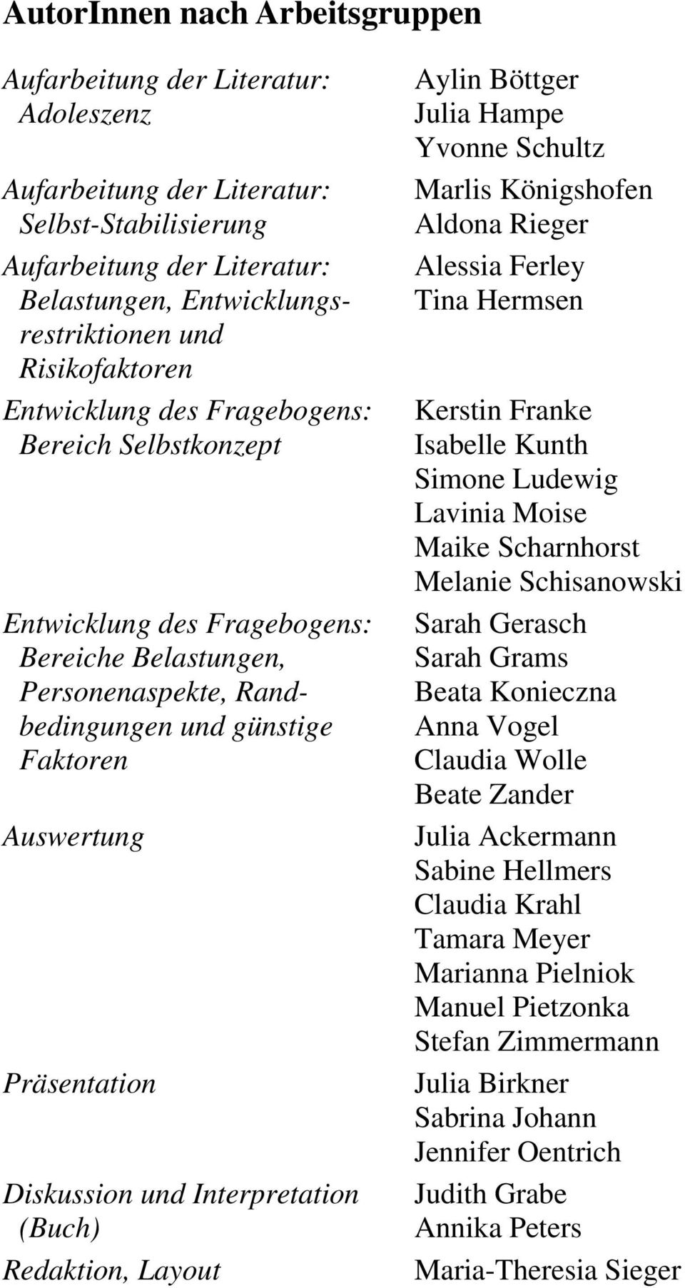 Diskussion und Interpretation (Buch) Redaktion, Layout Aylin Böttger Julia Hampe Yvonne Schultz Marlis Königshofen Aldona Rieger Alessia Ferley Tina Hermsen Kerstin Franke Isabelle Kunth Simone