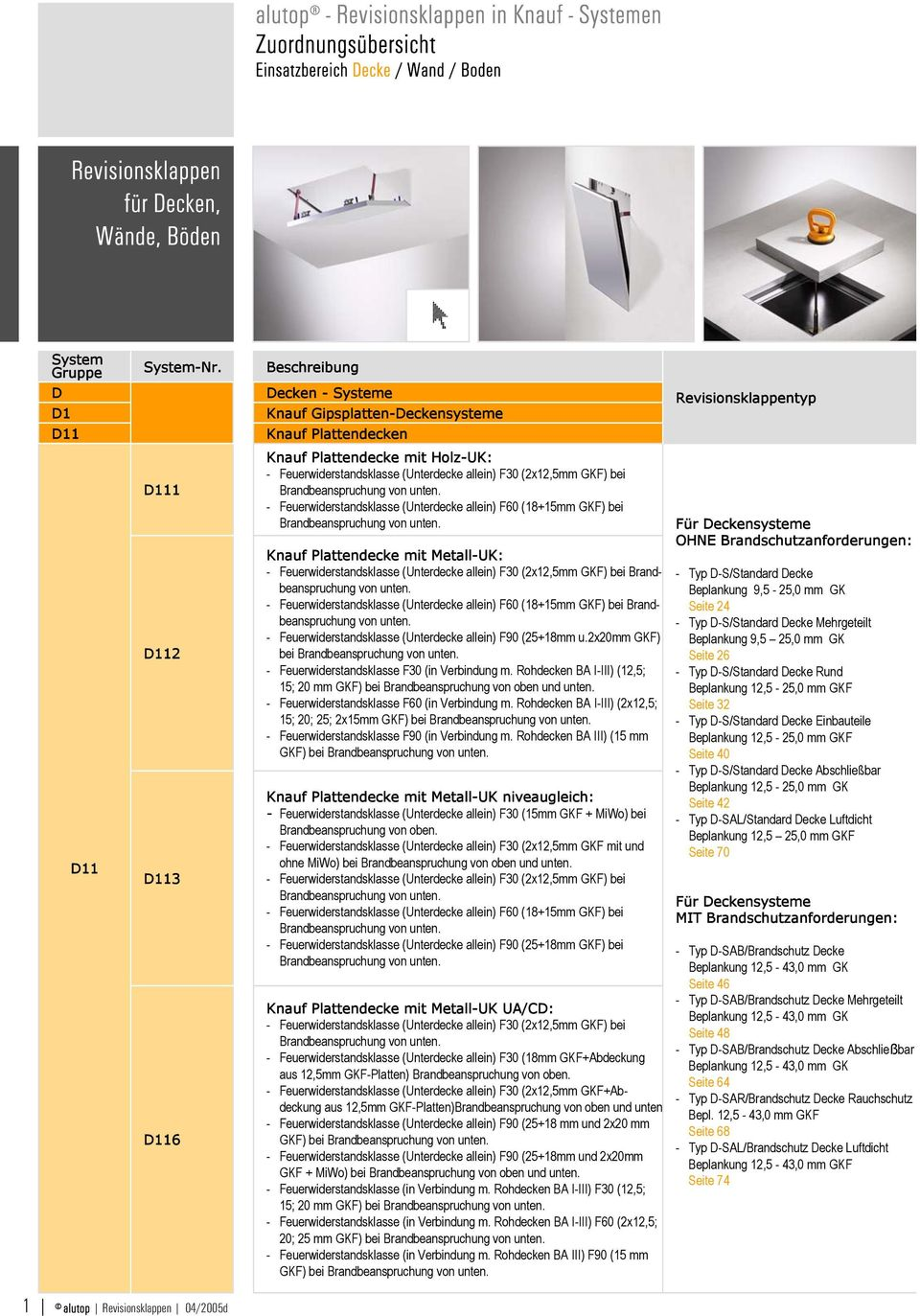 alutop revisionsklappen in knauf systemen zuordnungs bersicht pdf. Black Bedroom Furniture Sets. Home Design Ideas