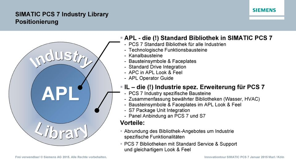 Drive Integration - APC in APL Look & Feel - APL Operator Guide IL die (!) Industrie spez.