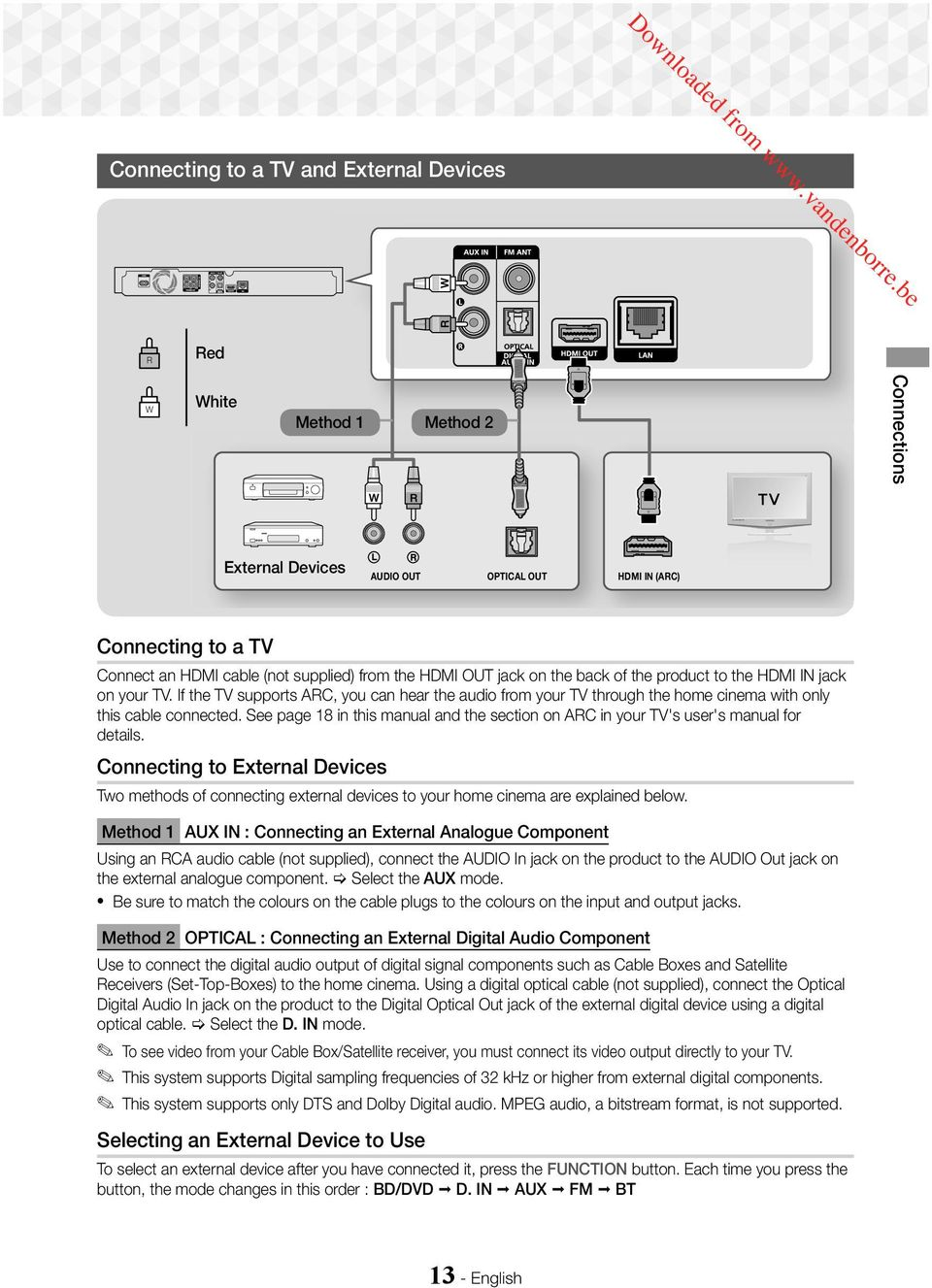 See page 18 in this manual and the section on ARC in your TV's user's manual for details.