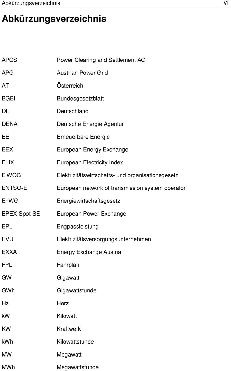 Electricity Index Elektrizitätswirtschafts- und organisationsgesetz European network of transmission system operator Energiewirtschaftsgesetz European Power Exchange