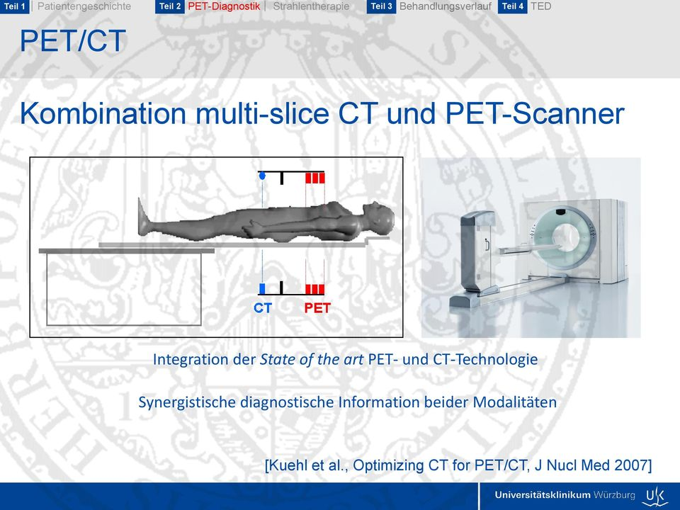 CT-Technologie Synergistische diagnostische Information