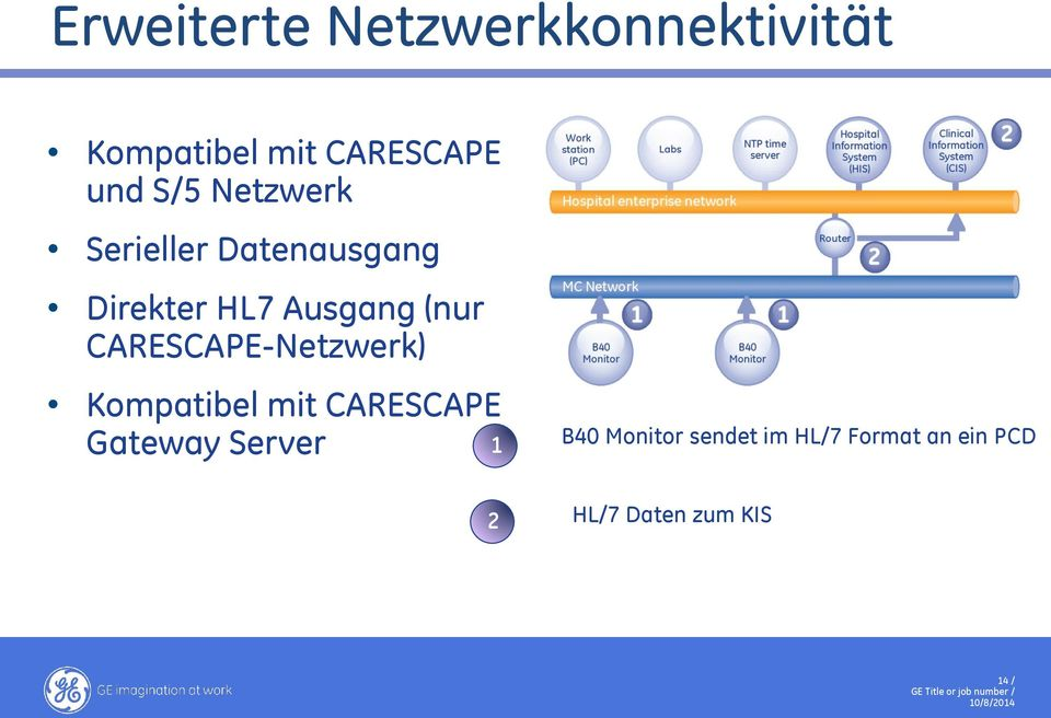 CARESCAPE-Netzwerk) Kompatibel mit CARESCAPE Gateway Server 1 2 B40