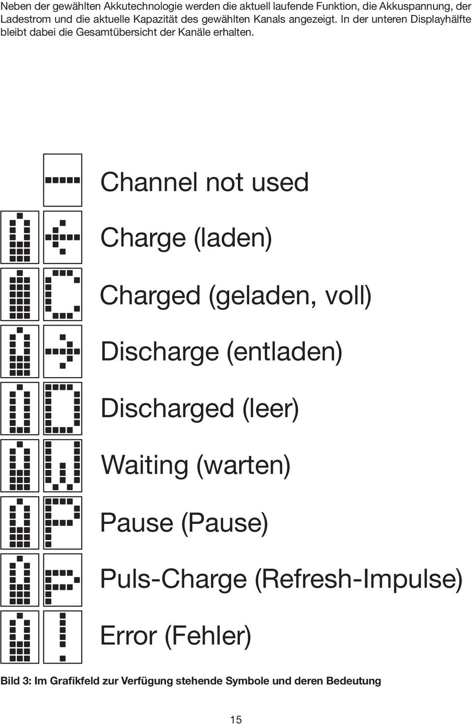 Channel not used Charge (laden) Charged (geladen, voll) Discharge (entladen) Discharged (leer) Waiting (warten) Pause