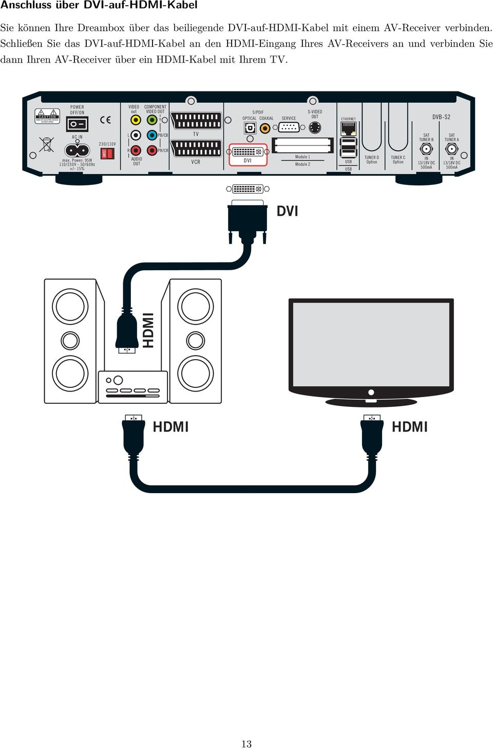 POWER OFF/ON VIDEO out COMPONENT VIDEO OUT Y S/PDIF OPTICAL COAXIAL SERVICE S-VIDEO OUT ETHERNET DVB-S2 AC IN max.
