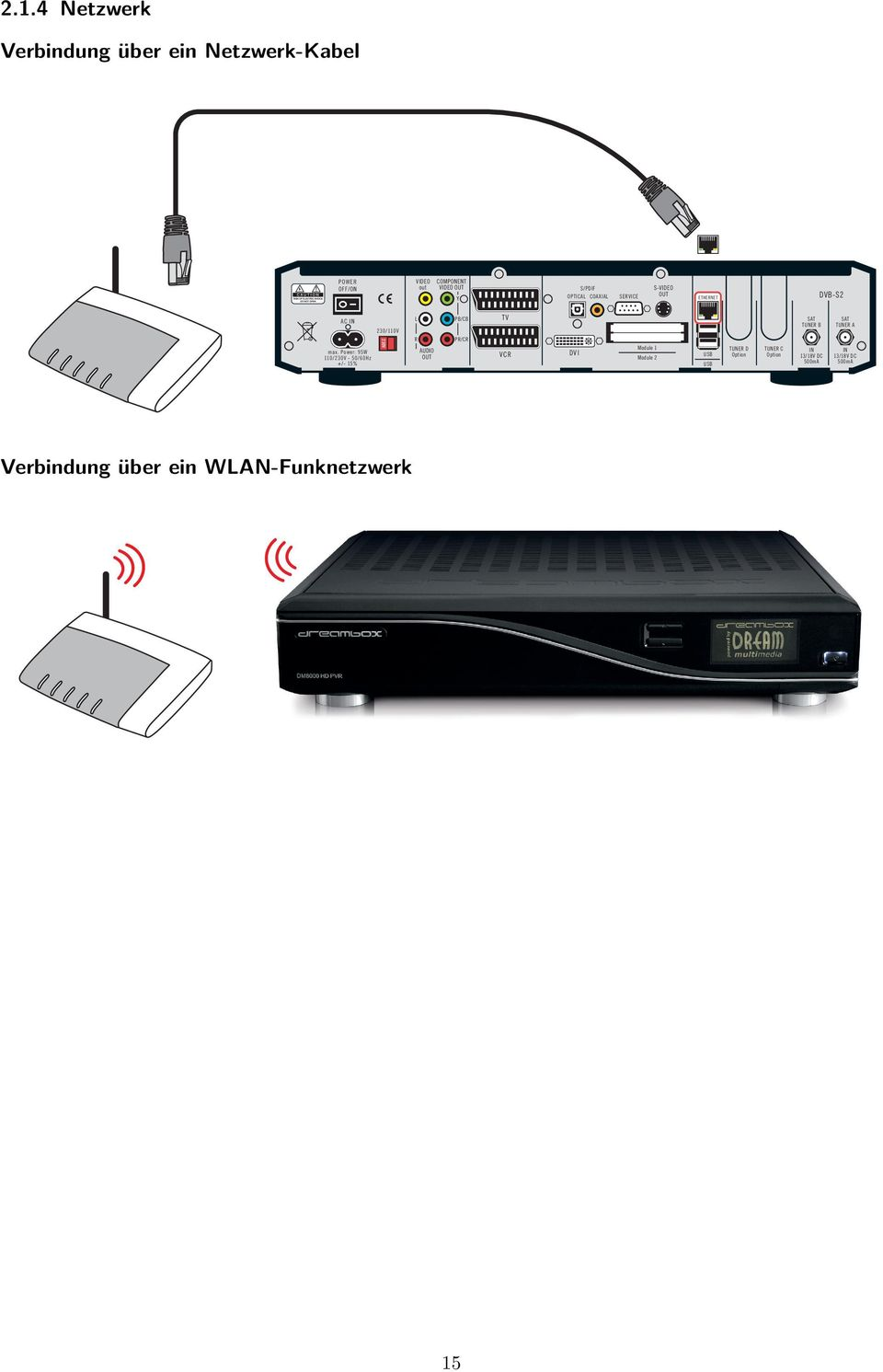 max. Power: 95W 110/230V - 50/60Hz +/- 15% 230V R AUDIO OUT PR/CR VCR DVI Module 1 Module 2 USB USB