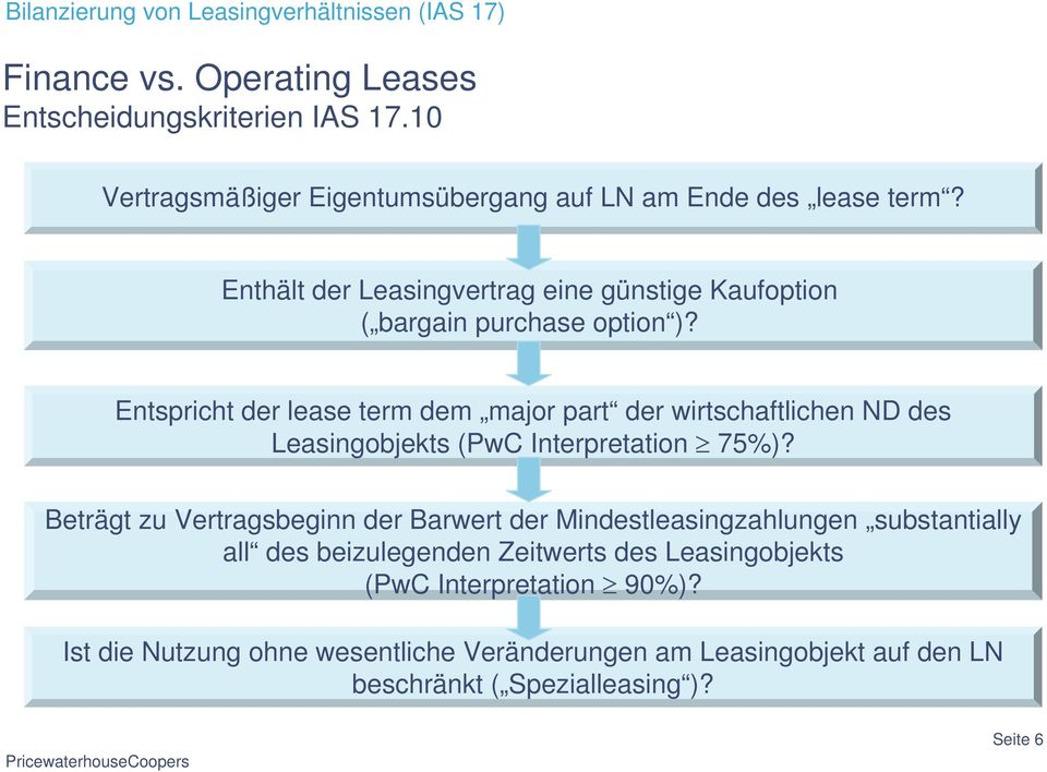 Entspricht der lease term dem major part der wirtschaftlichen ND des Leasingobjekts (PwC Interpretation 75%)?