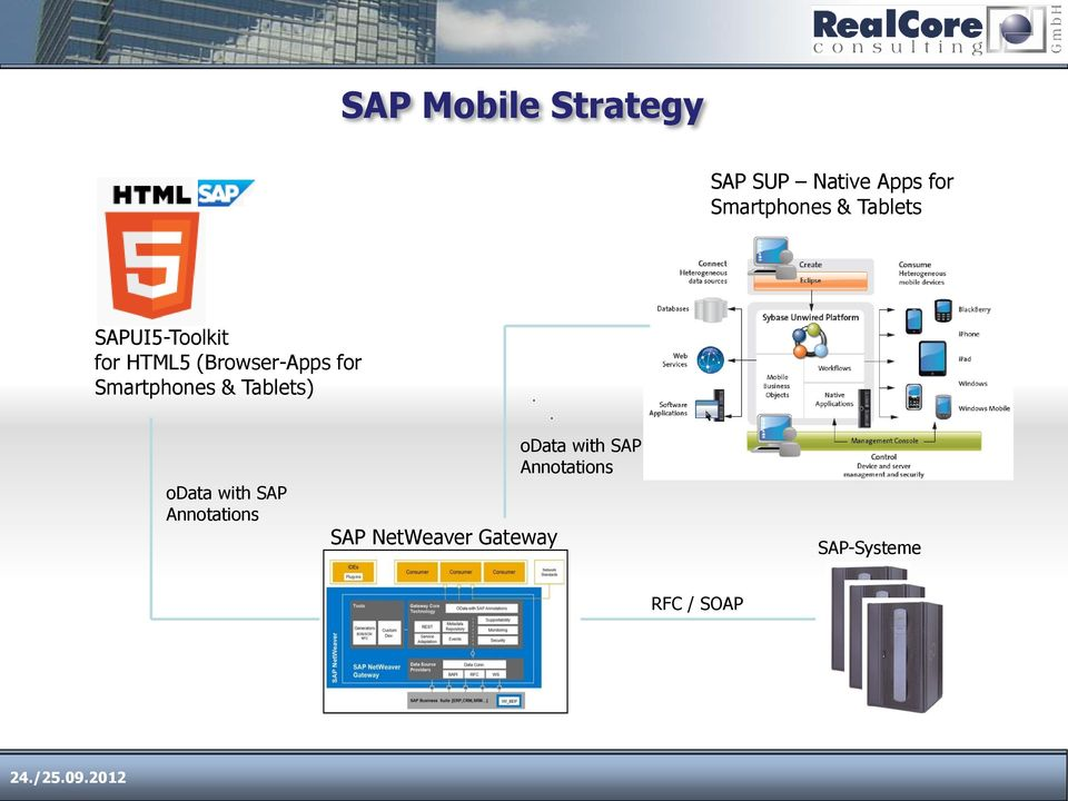 Smartphones & Tablets) odata with SAP Annotations SAP
