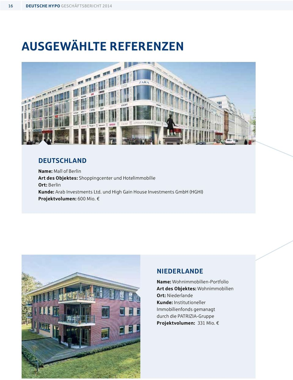 und High Gain House Investments GmbH (HGHI) Projektvolumen: 6 Mio.