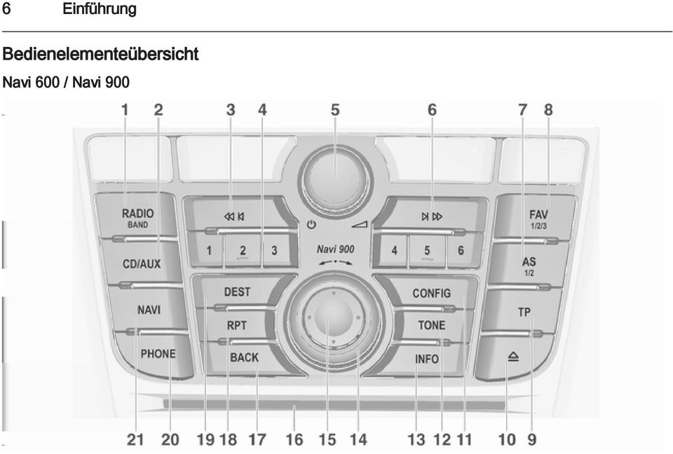 opel astra infotainment system pdf. Black Bedroom Furniture Sets. Home Design Ideas