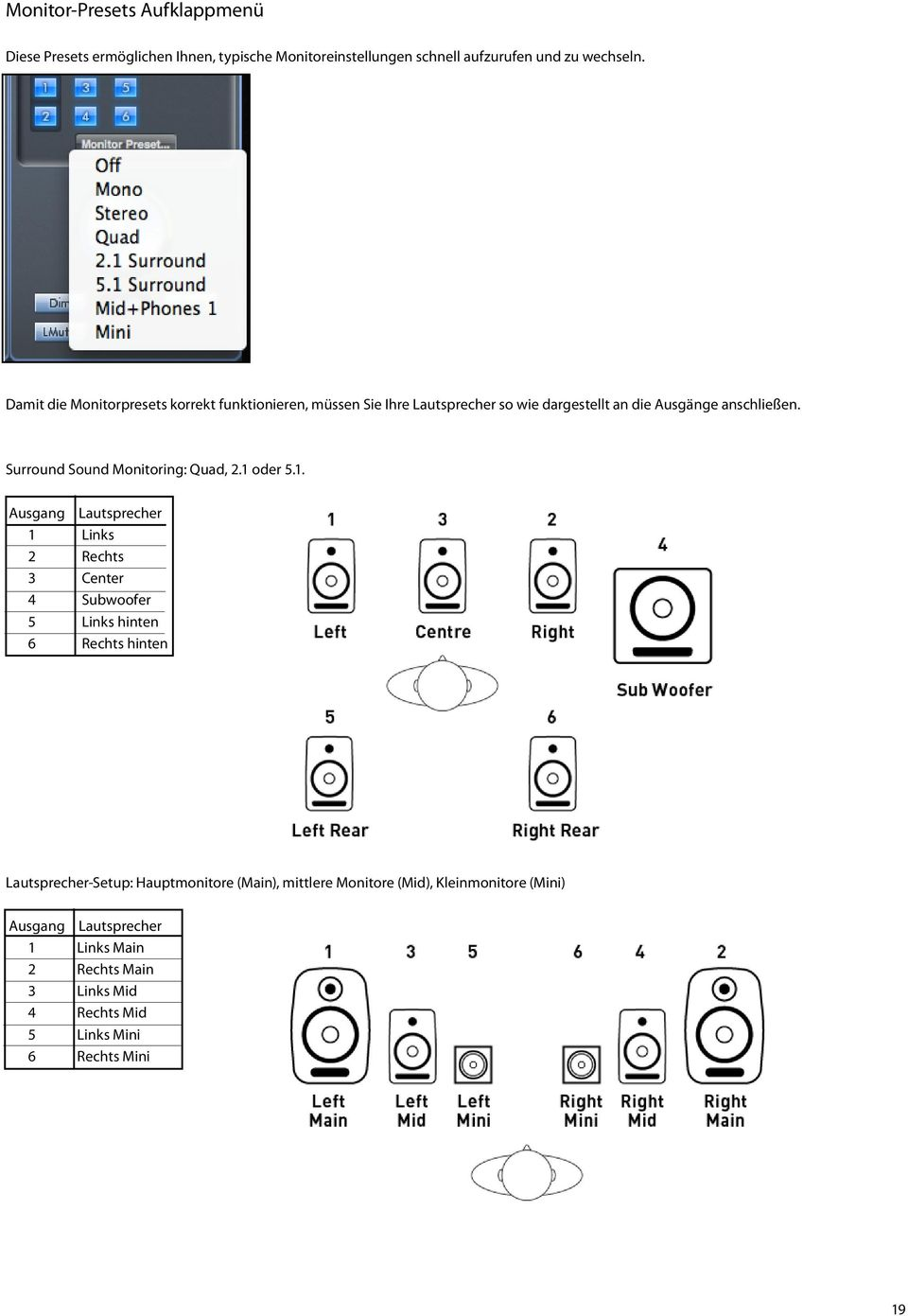 Surround Sound Monitoring: Quad, 2.1