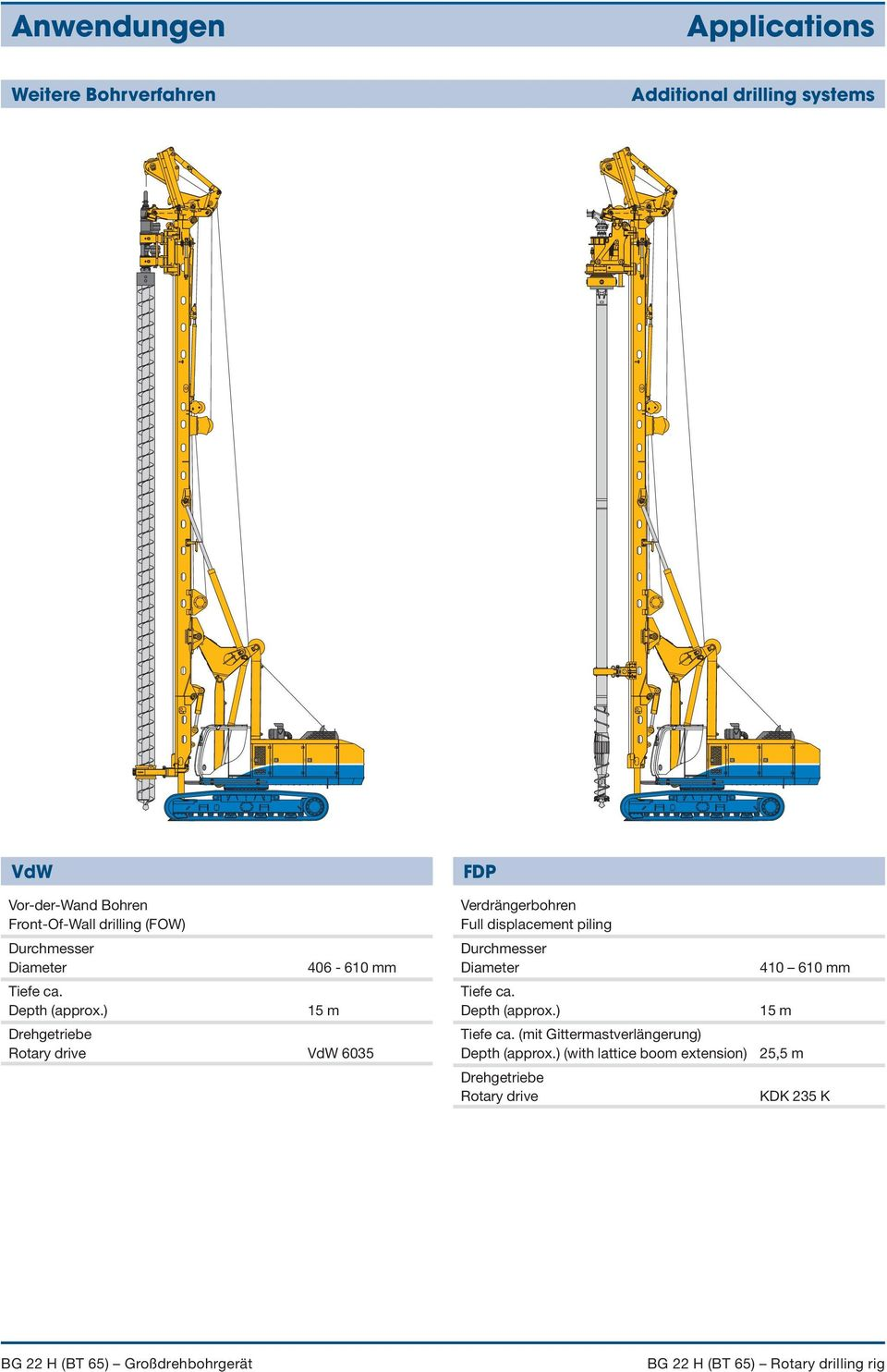 ) 15 m Drehgetriebe Rotary drive VdW 635 FDP Verdrängerbohren Full displacement piling Durchmesser Diameter Tiefe