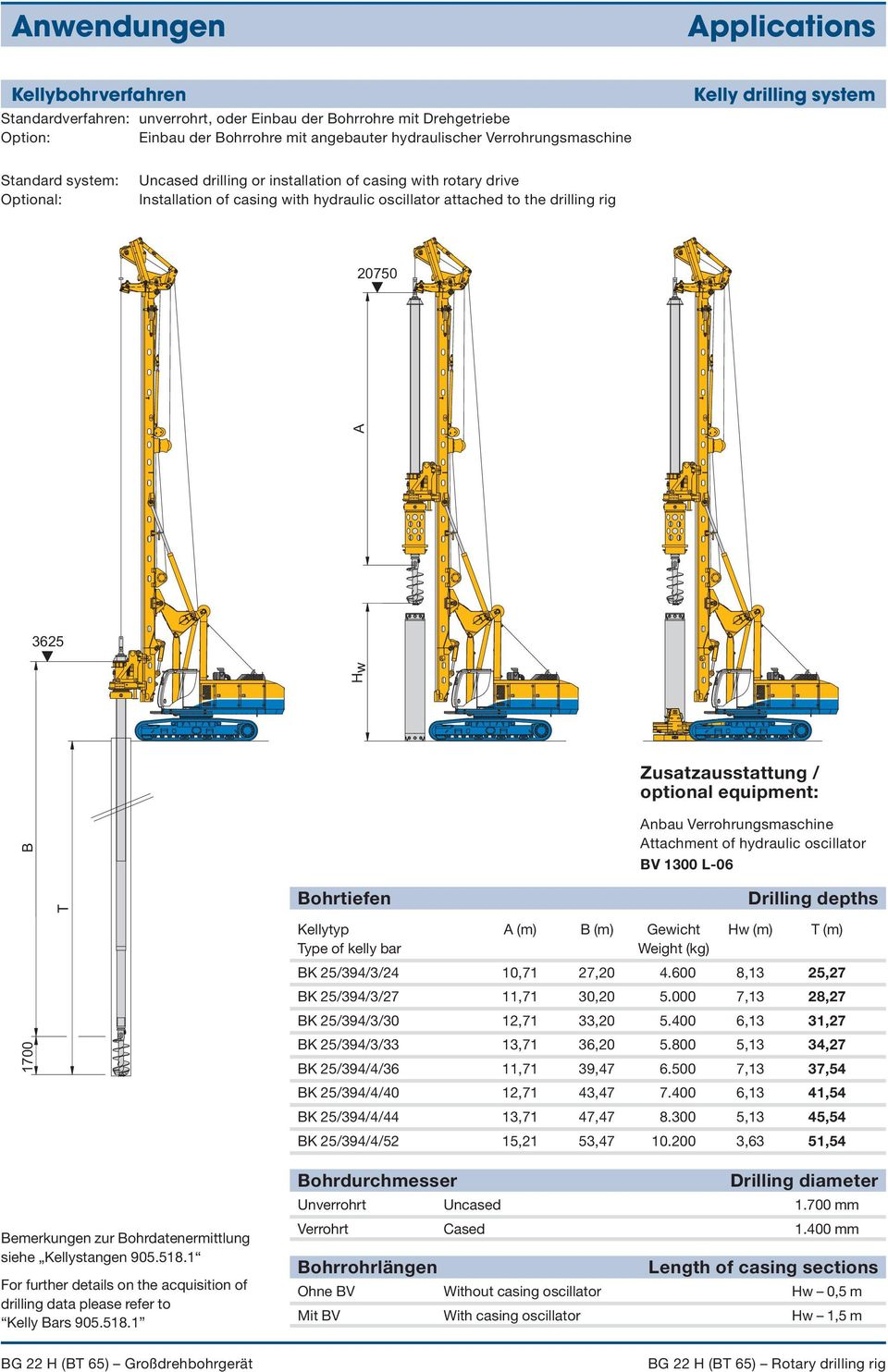 3625 Zusatzausstattung / optional equipment: 17 B T Bohrtiefen Anbau Verrohrungsmaschine Attachment of hydraulic oscillator BV 13 L-6 Drilling depths Kellytyp A (m) B (m) Gewicht Hw (m) T (m) Type of