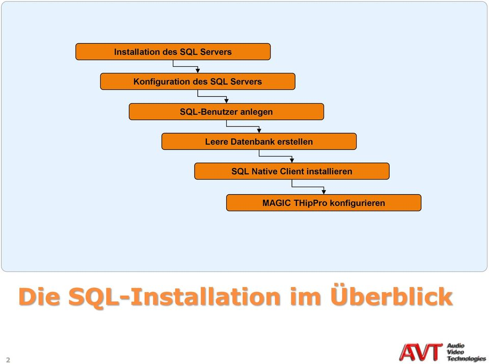erstellen SQL Native Client installieren MAGIC