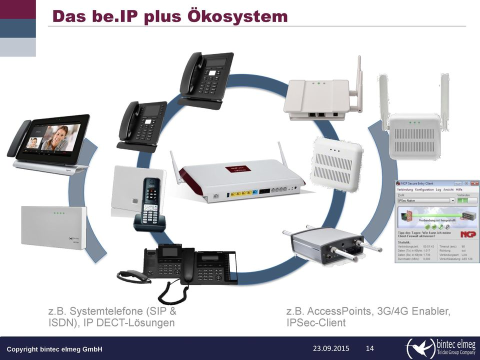 Systemtelefone (SIP & ISDN), IP