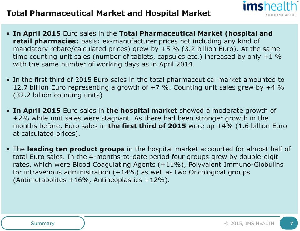 ) increased by only +1 % with the same number of working days as in April 20. In the first third of 20 Euro sales in the total pharmaceutical market amounted to 12.