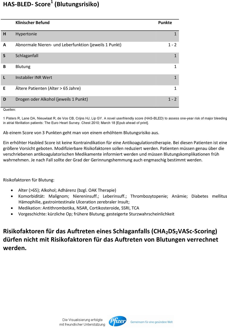 A novel userfriendly score (HAS-BLED) to assess one-year risk of major bleeding in atrial fibrillation patients: The Euro Heart Survey. Chest 2010; March 18 [Epub ahead of print].