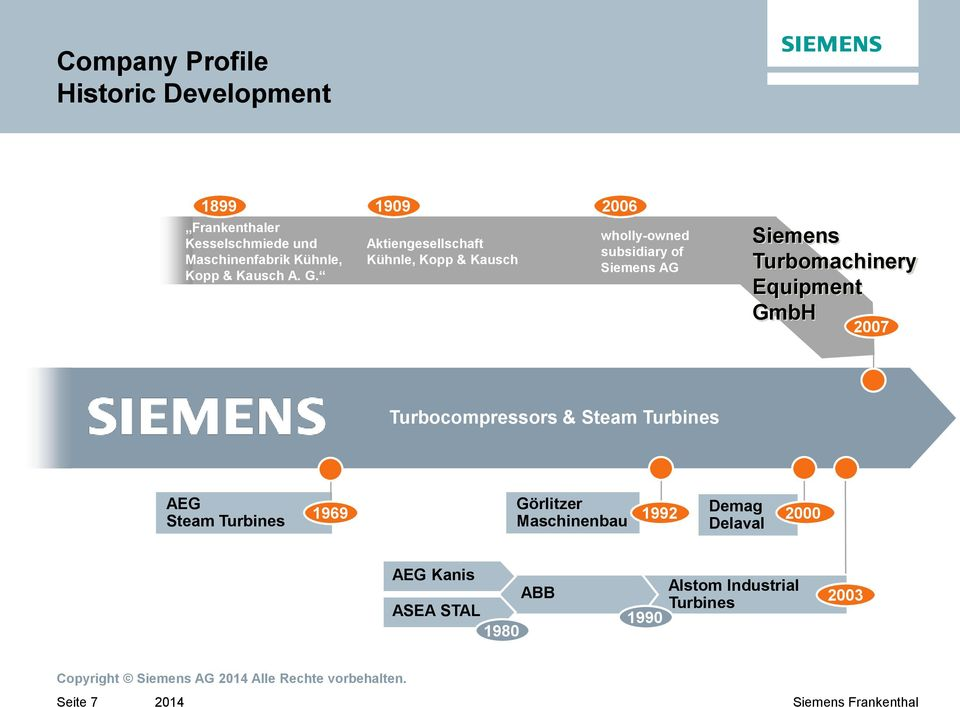 an introduction to the siemens company Cleverism provides actionable guides on how to start and grow a business, these guides are definitely very helpful in improving the probability of creating a business success i am also a big believer in learning from other people's lessons/mistakes, so the interviews cleverism does with leading entrepreneurs are super helpful from that perspective.