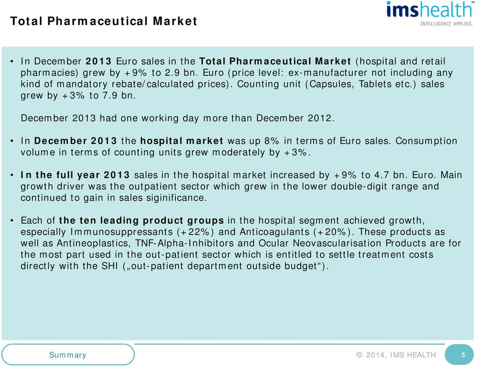 December 20 had one working day more than December 2012. In December 20 the hospital market was up 8% in terms of Euro sales. Consumption volume in terms of counting units grew moderately by +3%.