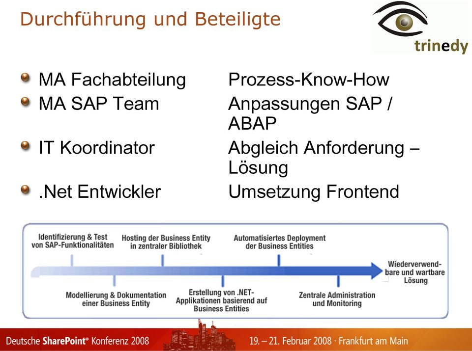 Anpassungen SAP / ABAP IT Koordinator