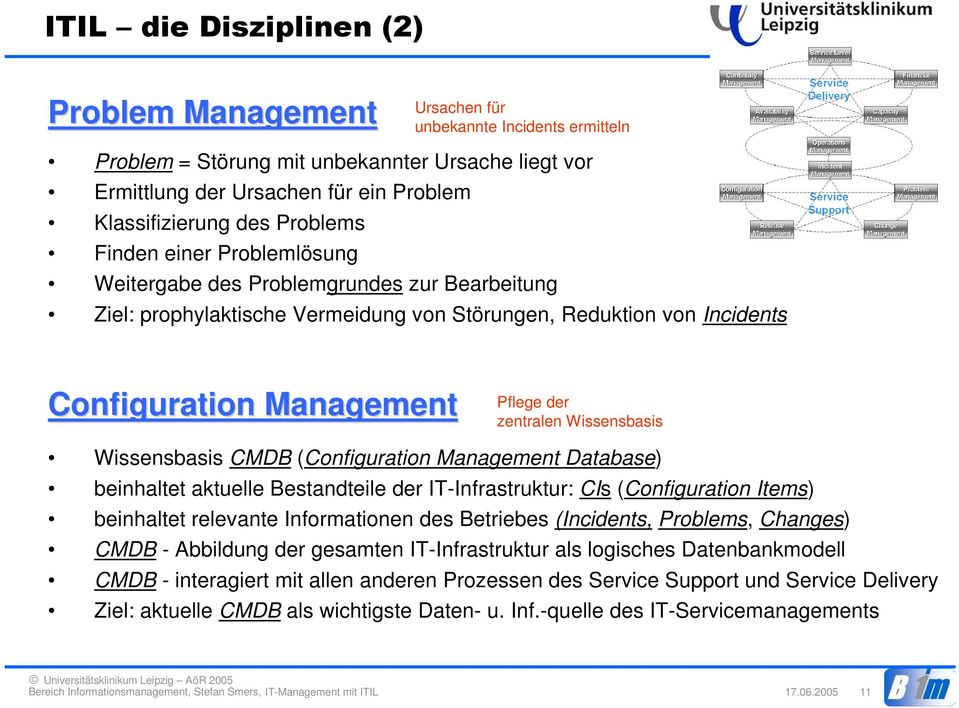 (Configuration Database) beinhaltet aktuelle Bestandteile der IT-Infrastruktur: CIs (Configuration Items) beinhaltet relevante Informationen des Betriebes (Incidents, Problems, Changes) CMDB -