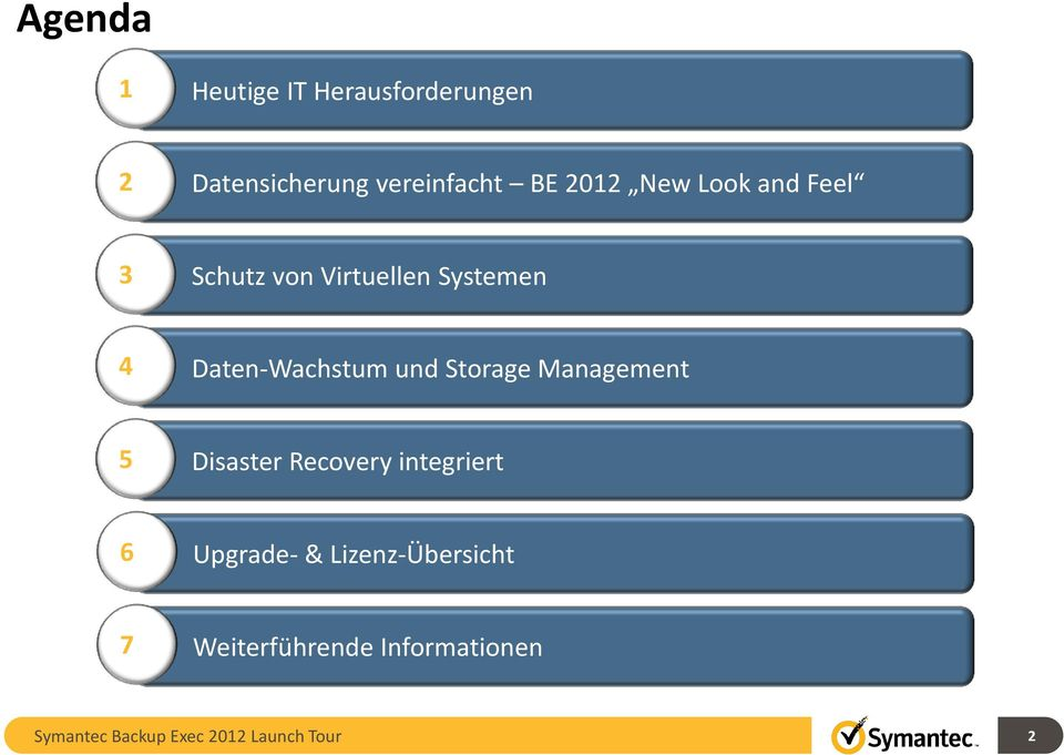 Storage Management 5 Disaster Recovery integriert 6 Upgrade- &