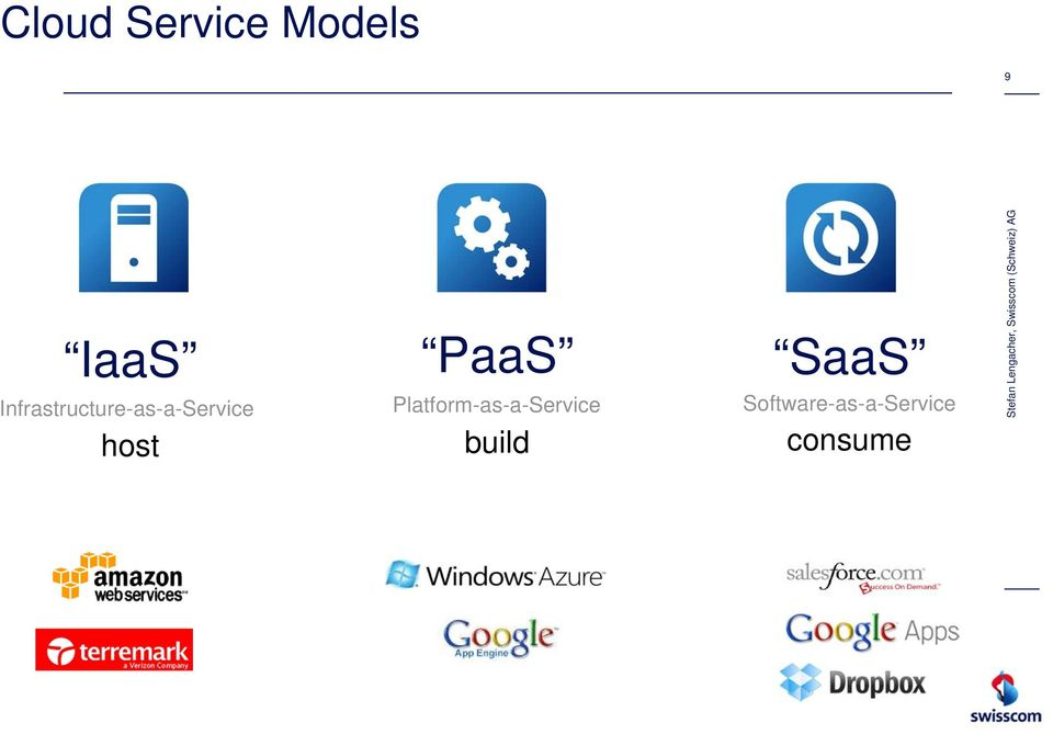 host PaaS Platform-as-a-Service