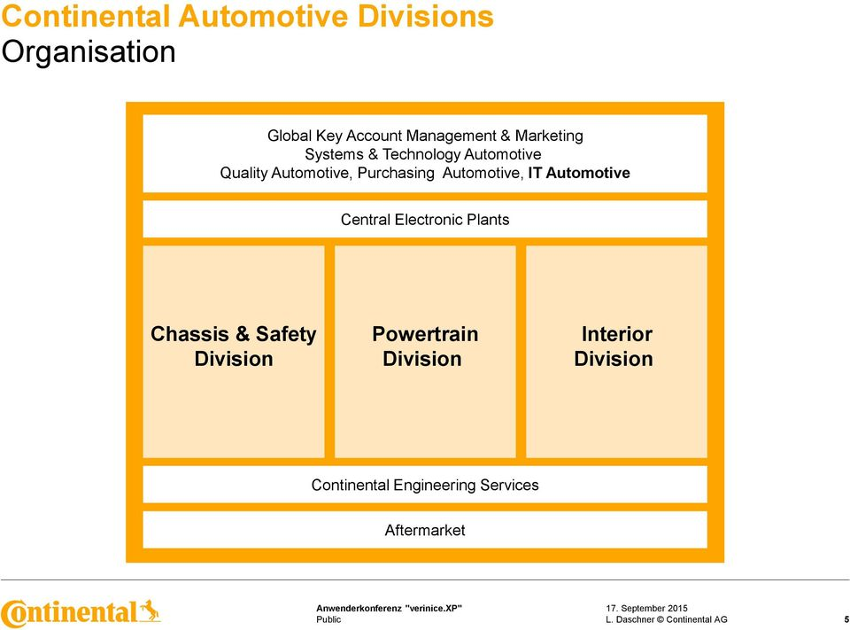 Automotive, IT Automotive Central Electronic Plants Chassis & Safety Division