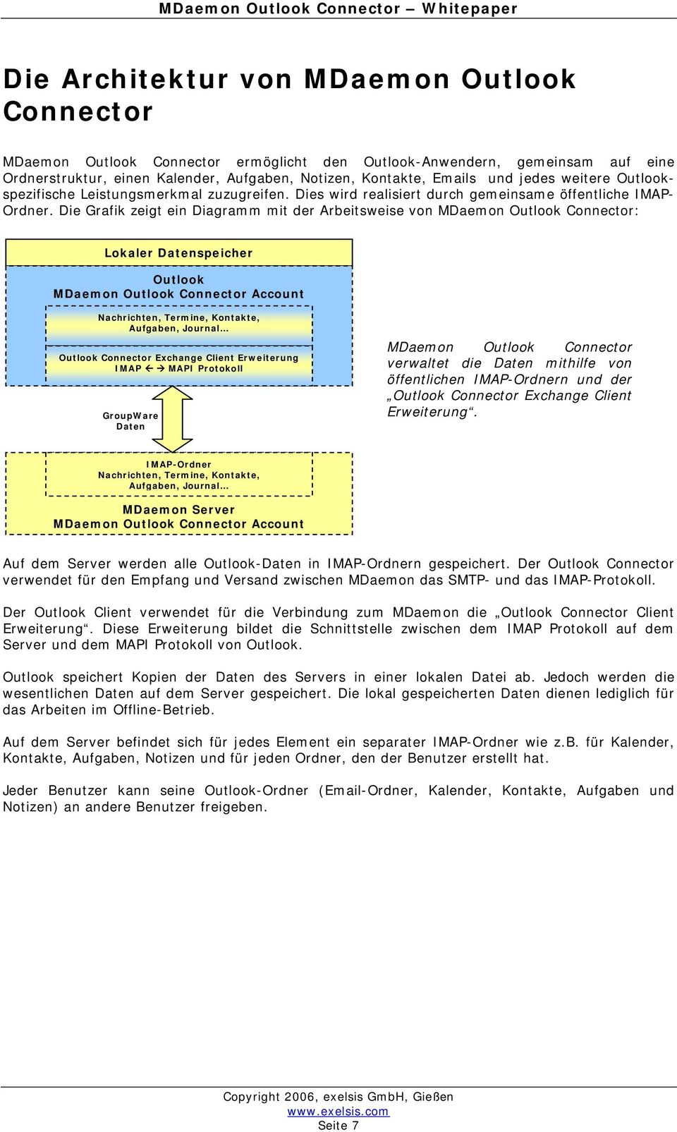 Die Grafik zeigt ein Diagramm mit der Arbeitsweise von MDaemon Outlook Connector: Lokaler Datenspeicher Outlook MDaemon Outlook Connector Account Nachrichten, Termine, Kontakte, Aufgaben, Journal