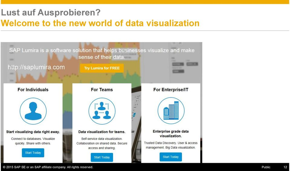 visualization http://saplumira.