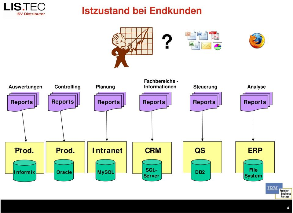 Informationen Steuerung Analyse Reports Reports Reports