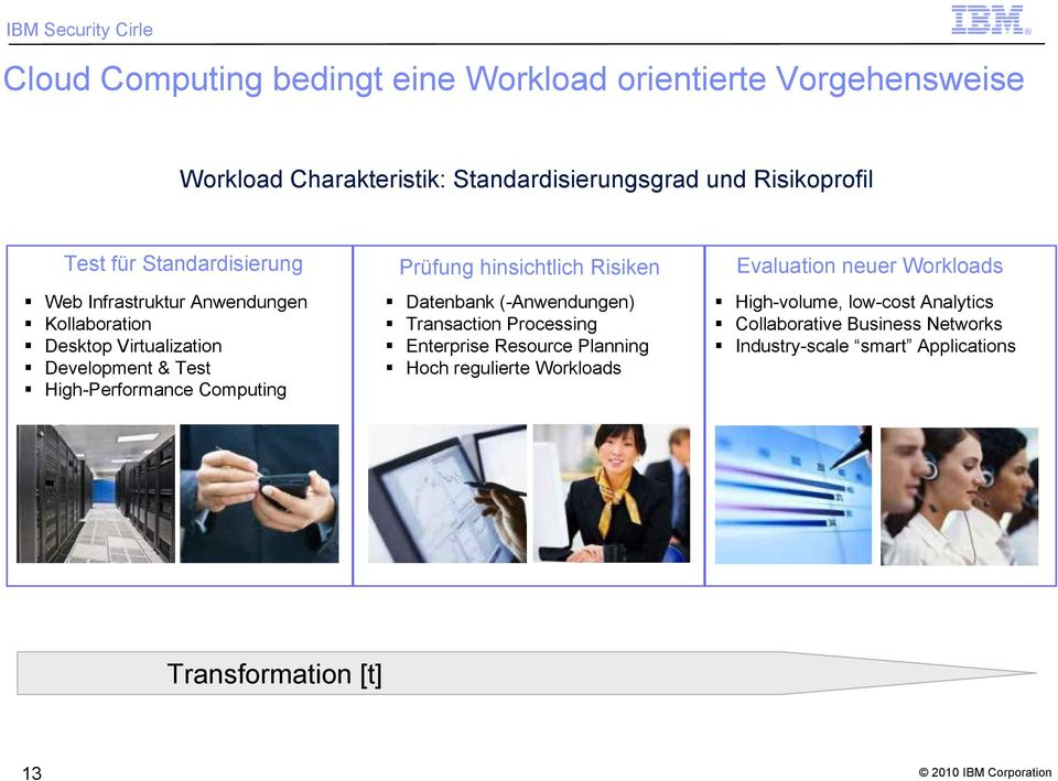 Prüfung hinsichtlich Risiken Datenbank (-Anwendungen) Transaction Processing Enterprise Resource Planning Hoch regulierte Workloads