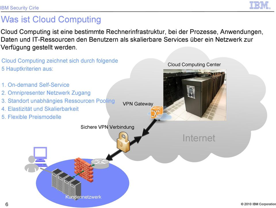 Cloud Computing zeichnet sich durch folgende 5 Hauptkriterien aus: Cloud Computing Center 1. On-demand Self-Service 2.