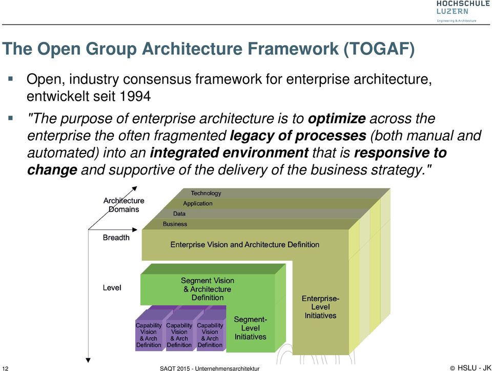 the enterprise the often fragmented legacy of processes (both manual and automated) into an