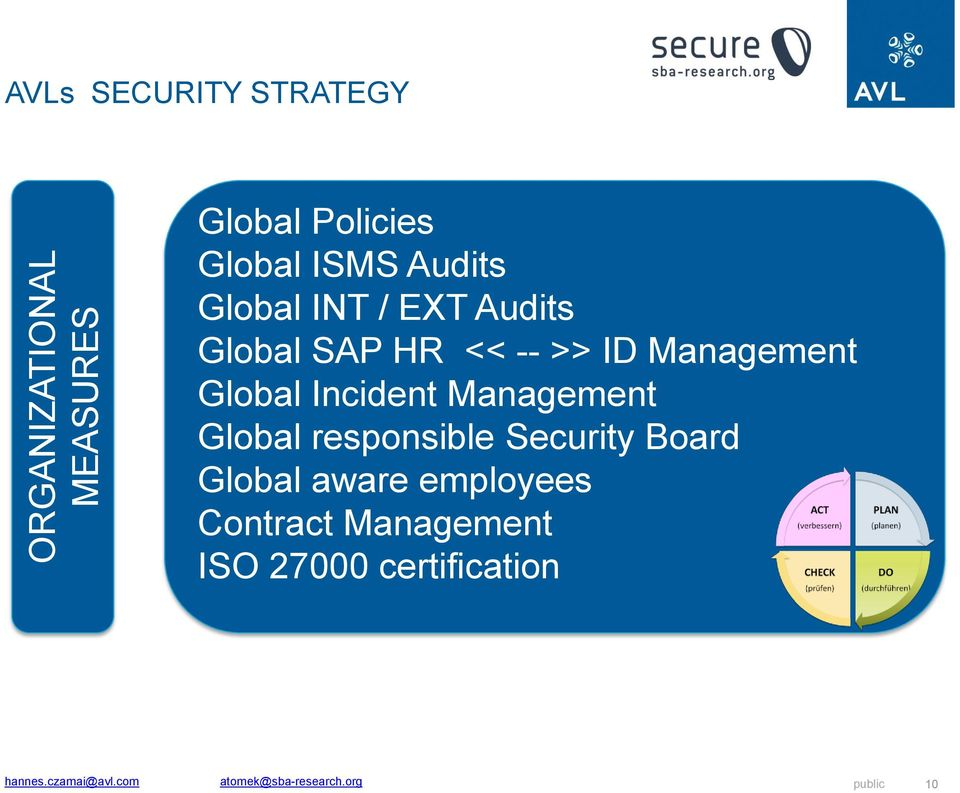 Management Global responsible Security Board Global aware employees Contract