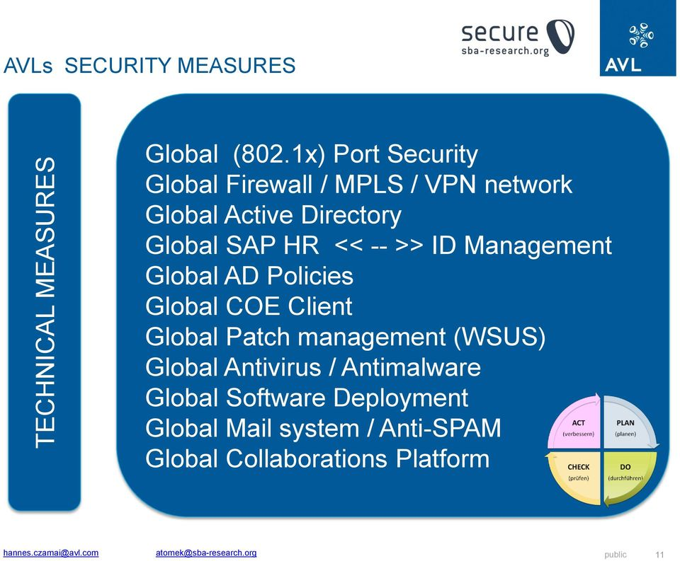ID Management Global AD Policies Global COE Client Global Patch management (WSUS) Global Antivirus /