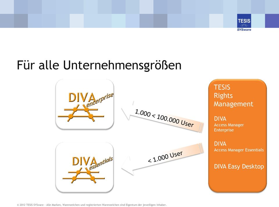 Management DIVA Access Manager Enterprise DIVA