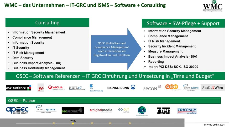 Management nach internationalen Regelwerken und Gesetzen Information Security Management Compliance Management IT Risk Management Security Incident Management