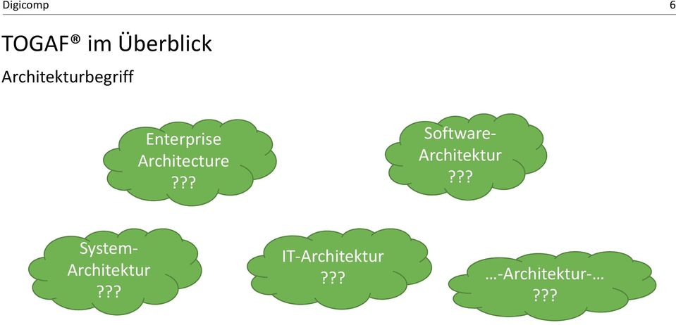 Architecture??? Software- Architektur?