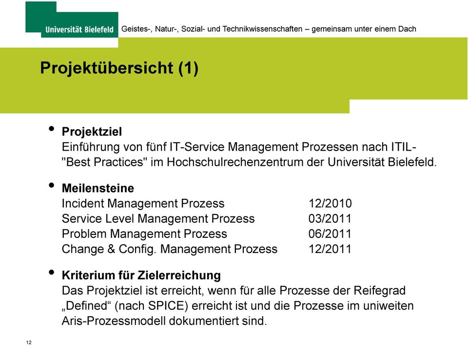 Meilensteine Incident Management Prozess 12/2010 Service Level Management Prozess 03/2011 Problem Management Prozess 06/2011 Change &