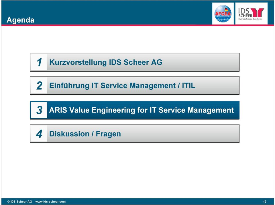 Value Engineering for IT Diskussion /