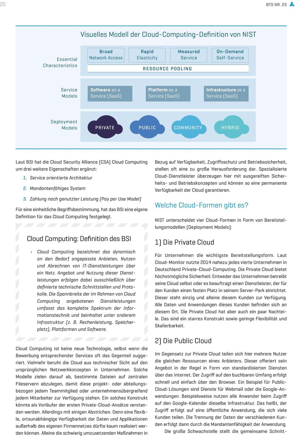 Software as a Service (SaaS) Platform as a Service (SaaS) Infrastructure as a Service (SaaS) Deployment Models PRIVATE PUBLIC COMMUNITY HYBRID Laut BSI hat die Cloud Security Alliance (CSA) Cloud