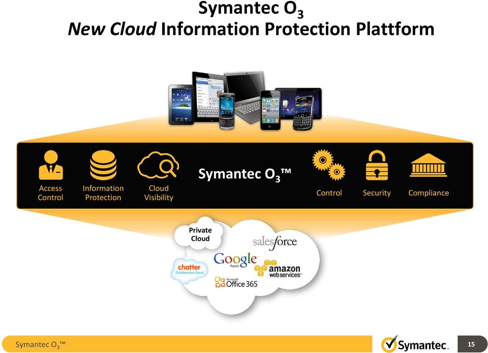 Protection Cloud Visibility Symantec O 3