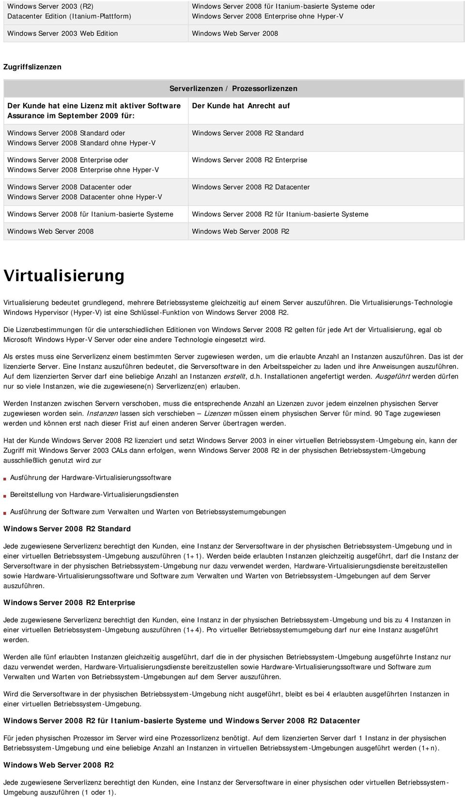 2008 Datacenter ohne Hyper-V Windows Server 2008 für Itanium-basierte Systeme Windows Web Server 2008 Der Kunde hat Anrecht auf Virtualisierung Virtualisierung bedeutet grundlegend, mehrere