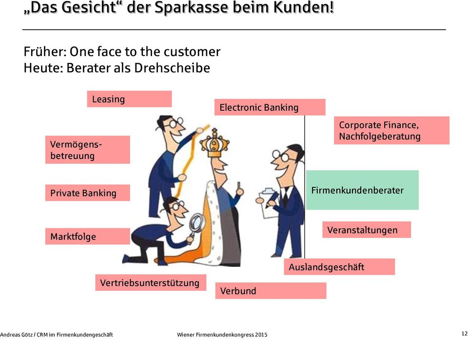 Electronic Banking Corporate Finance, Nachfolgeberatung Private Banking Firmenkundenberater