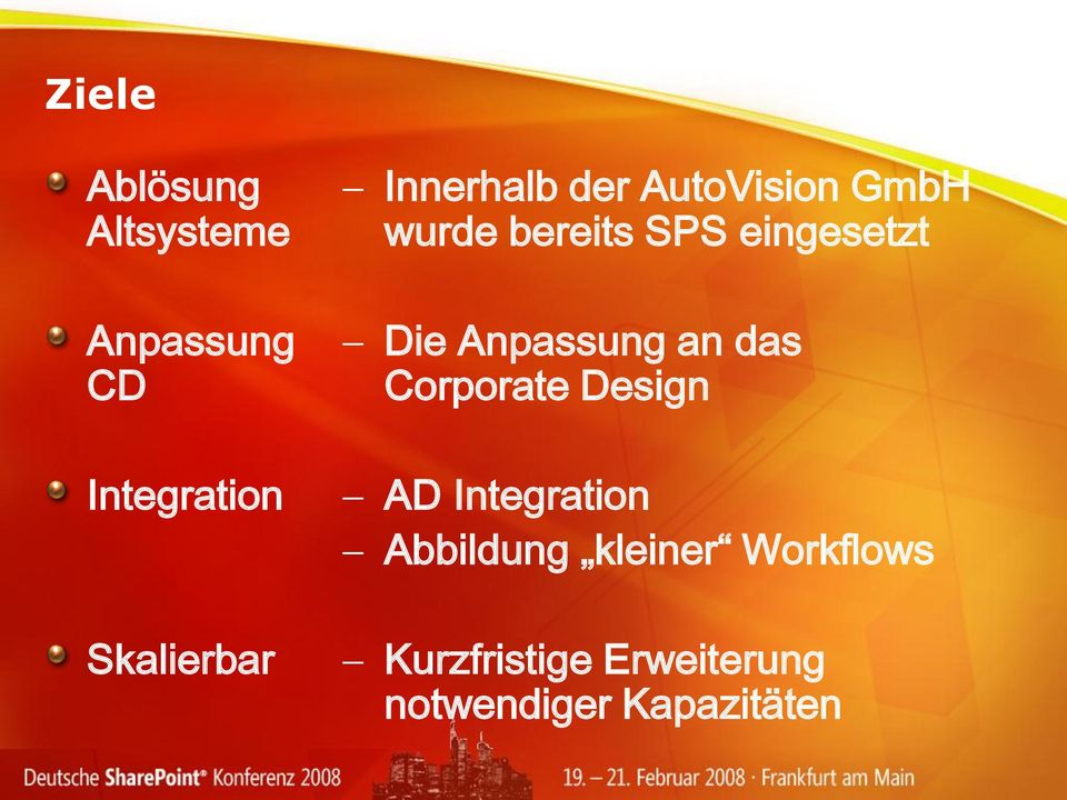 Anpassung an das Corporate Design AD Integration Abbildung