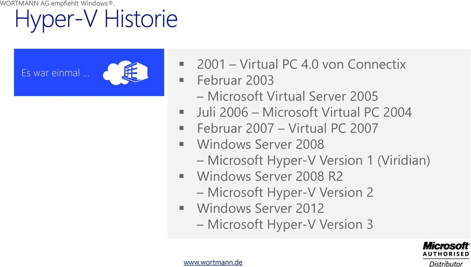 Virtual PC 2004 Februar 2007 Virtual PC 2007 Windows Server 2008 Microsoft