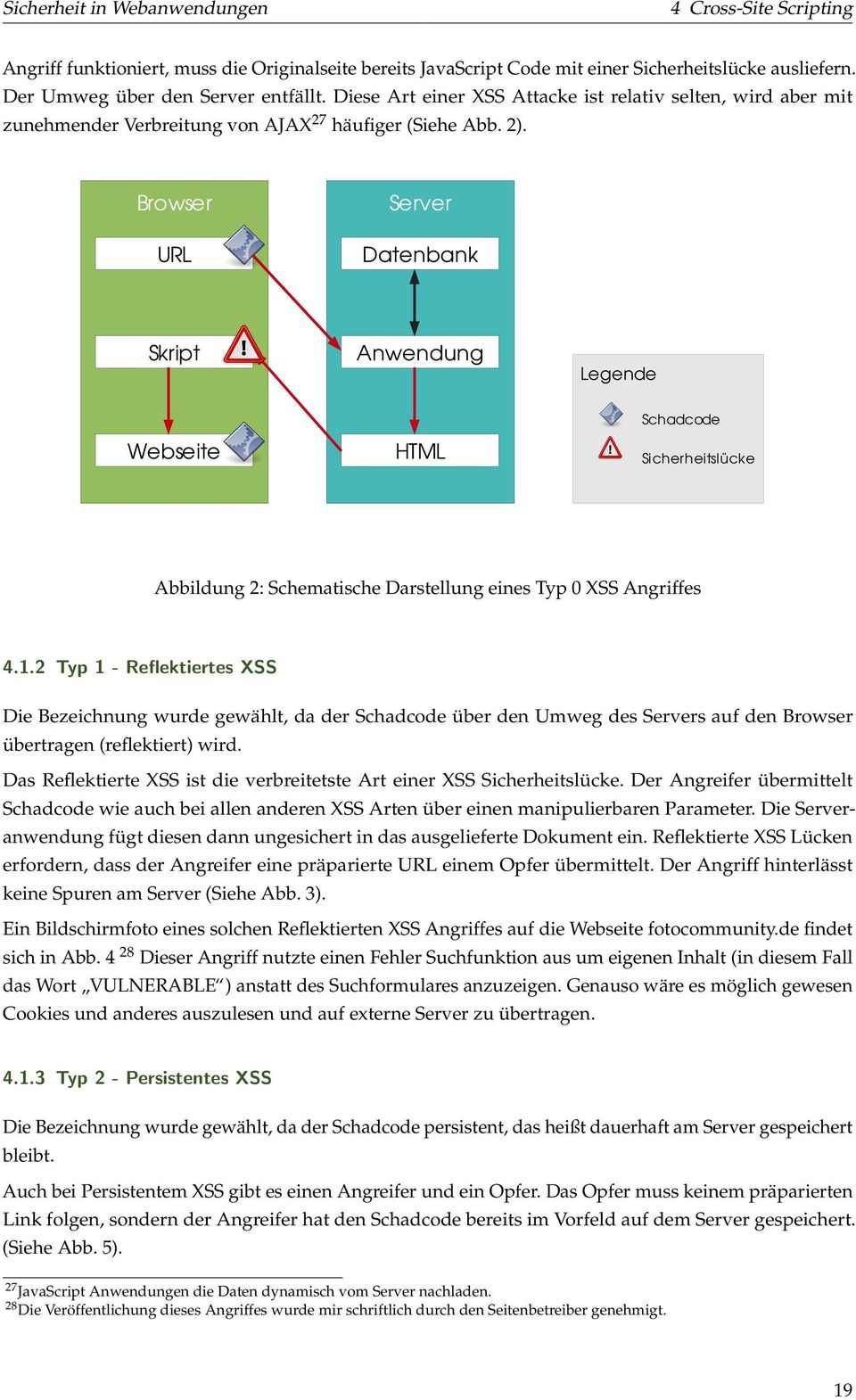 Browser URL Server Datenbank Skript Anwendung Legende Webseite HTML Schadcode Sicherheitslücke Abbildung 2: Schematische Darstellung eines Typ 0 XSS Angriffes 4.1.