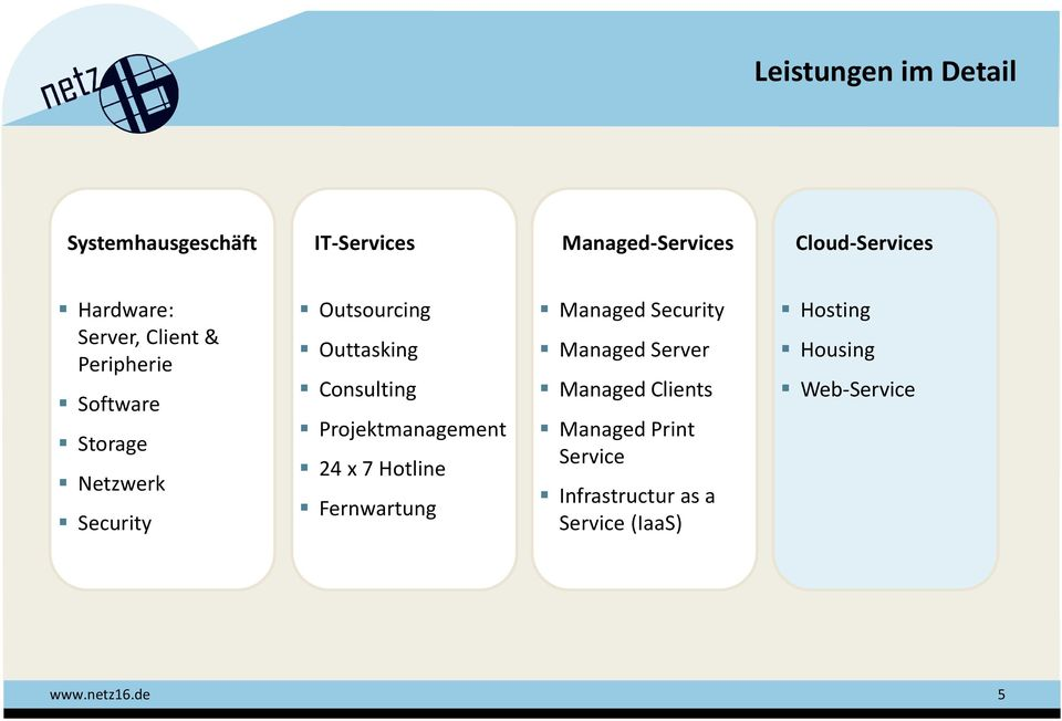 Consulting Projektmanagement 24 x 7 Hotline Fernwartung Managed Security Managed Server Managed
