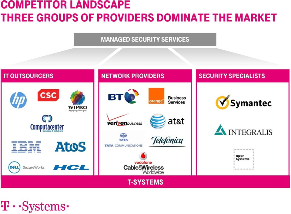 security services It OUTSOURCERS